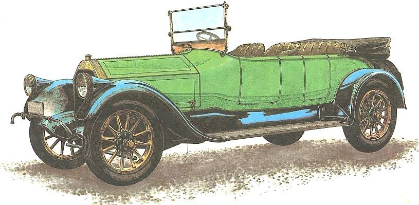 История возникновения кузова автомобиля