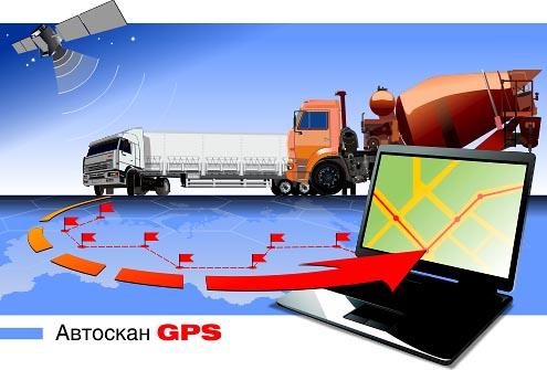 Система АвтоСкан GPS/ГЛОНАСС