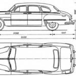 Технические характеристики авто